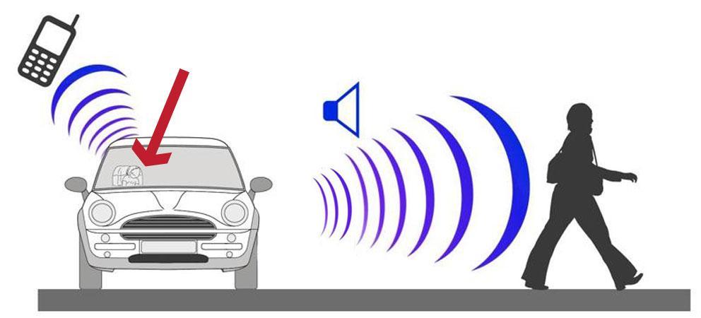 Dispositivo salva-bebè obbligatorio in tutti i seggiolini auto